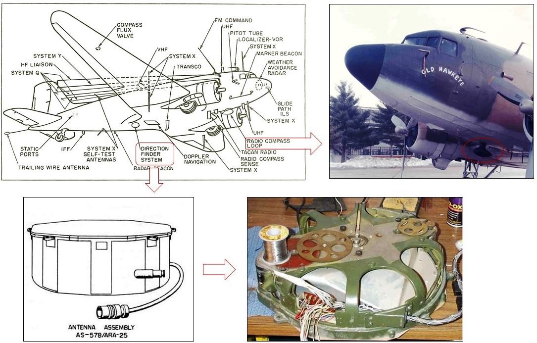 Fixing a Beeper Signal from an EC-47? :: EC-47