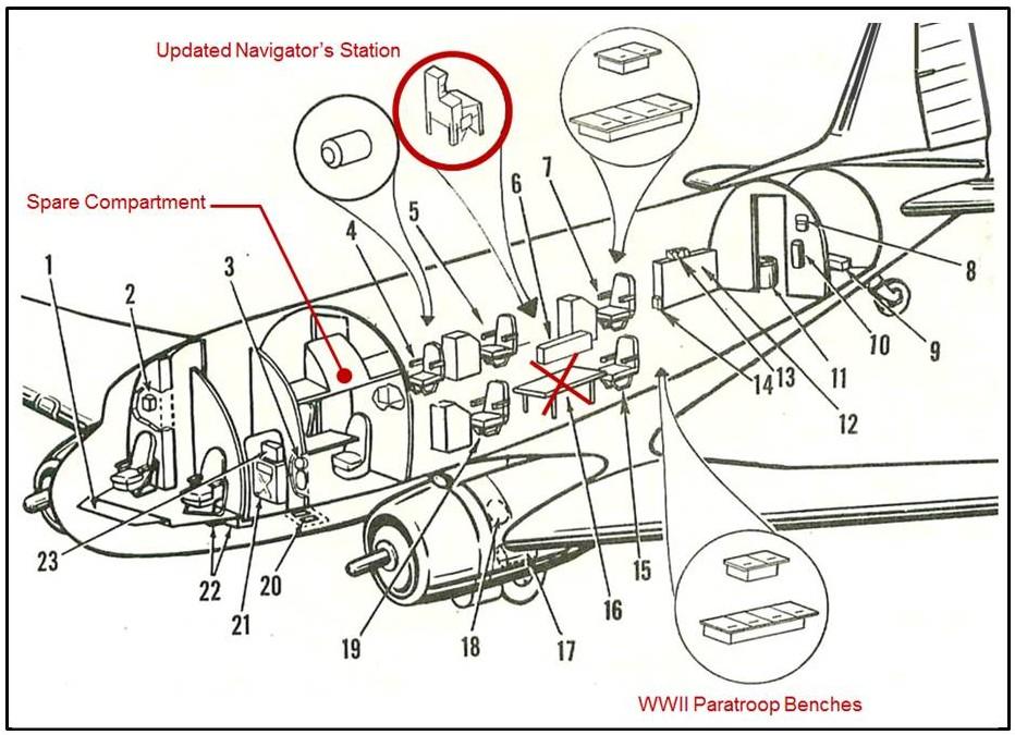 inside airplane diagram
